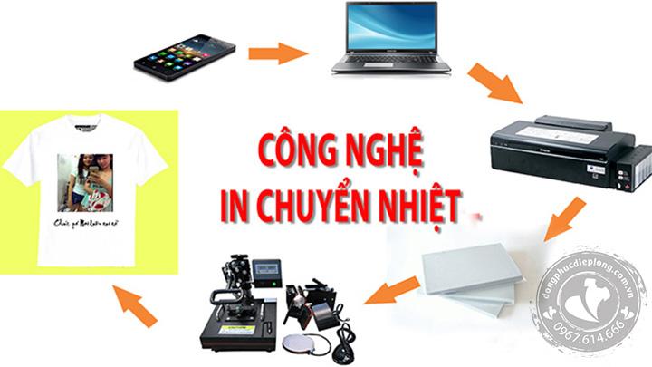 in-chuyen-nhiet-tren-ao-dong-phuc (5)